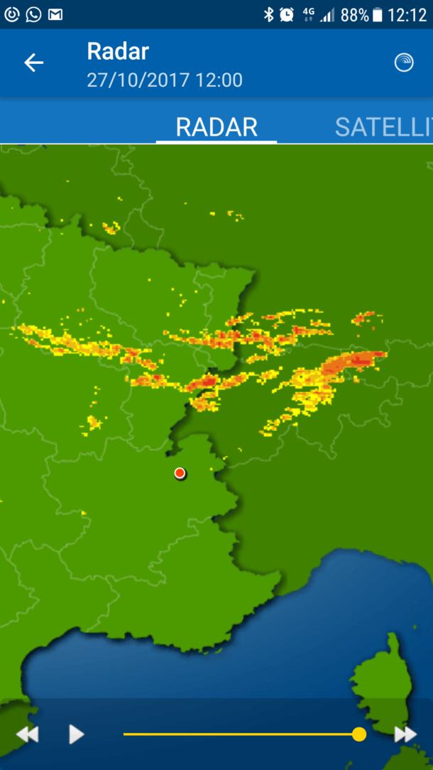 image radar